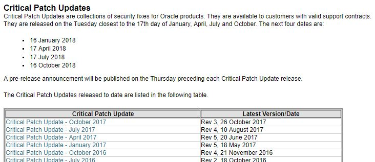 Peasland Database Blog – Page 2 – Databases, mostly Oracle